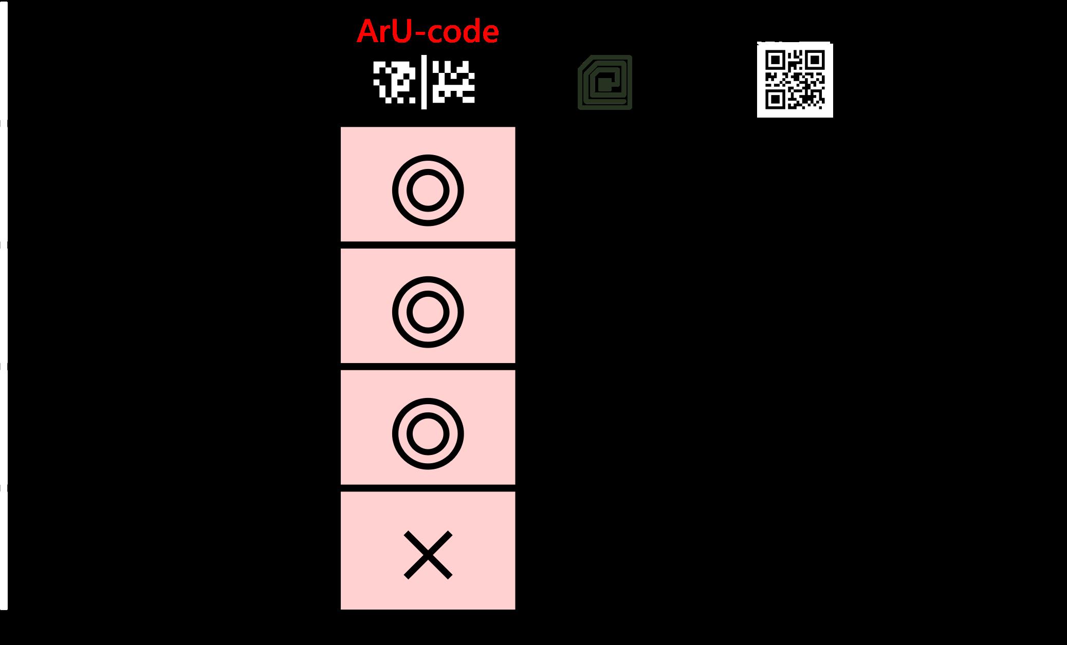 アルココードは離れた場所からの一括複数認識を低コストで実現するコード